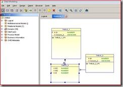 datamodelling